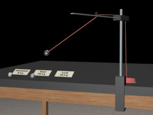 Motion of a Pendulum
